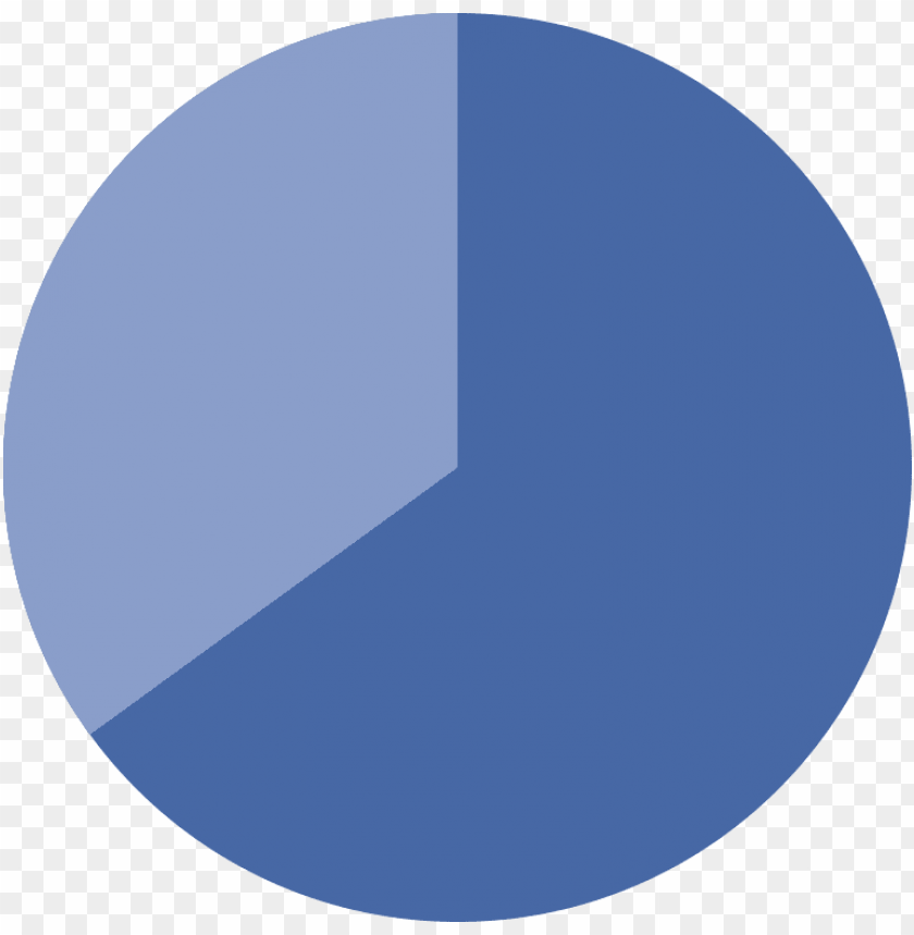 free PNG 65% pie chart PNG image with transparent background PNG images transparent