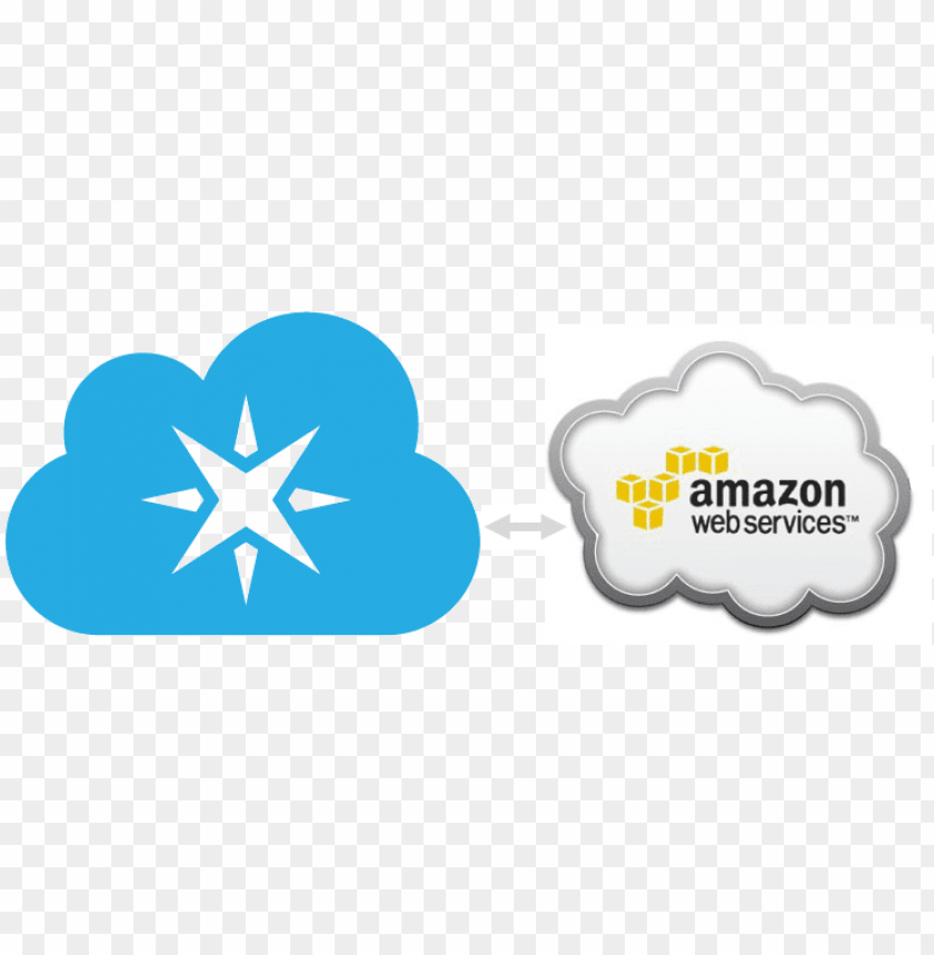 free PNG amazon web services PNG image with transparent background PNG images transparent
