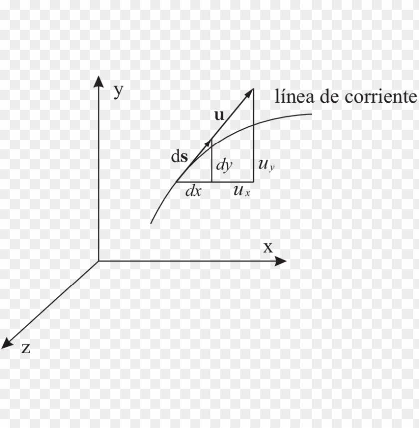 free PNG línea de corriente - diagram PNG image with transparent background PNG images transparent