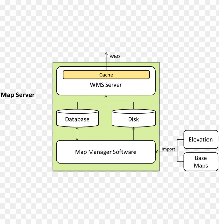 free PNG map server diagram 2 - ma PNG image with transparent background PNG images transparent