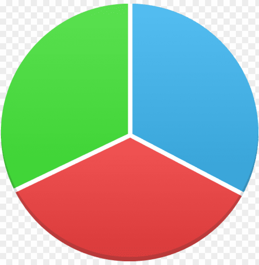 free PNG three part pie chart PNG image with transparent background PNG images transparent