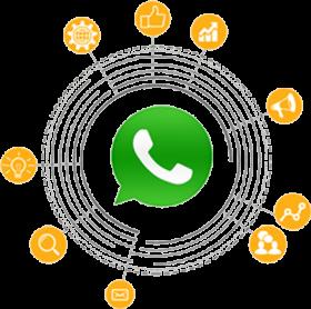 Generador de Links de Whatsapp