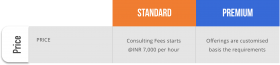 for google analytics standard users, the consultation - price PNG images transparent