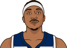 with their 41st win tonight, the timberwolves will - derrick rose PNG images transparent