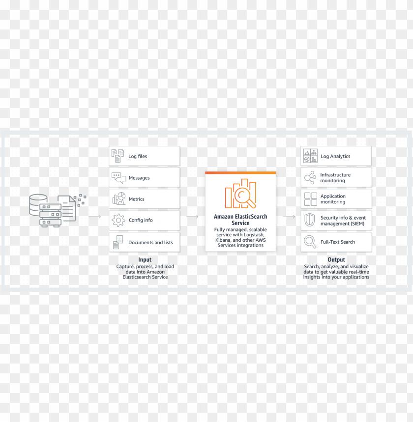 free PNG advanced encryption standard PNG image with transparent background PNG images transparent