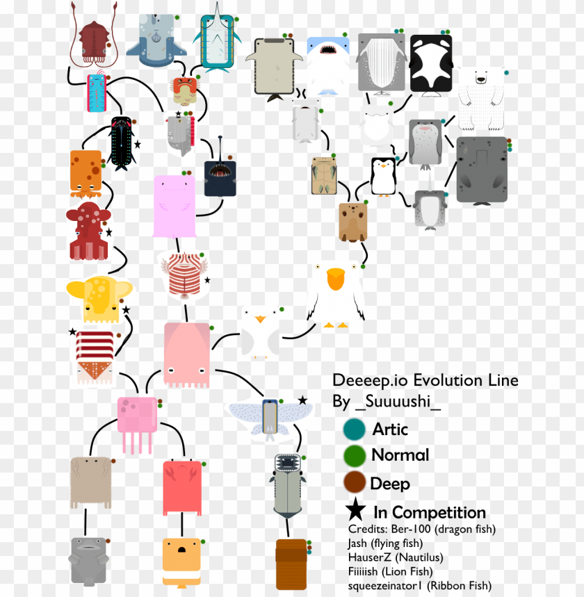 free PNG all deeeep io evolutions PNG image with transparent background PNG images transparent