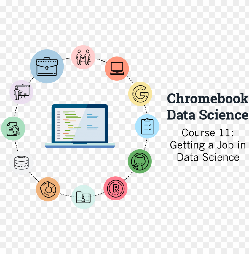 free PNG as part of our new chromebook data science mooc program - data science PNG image with transparent background PNG images transparent