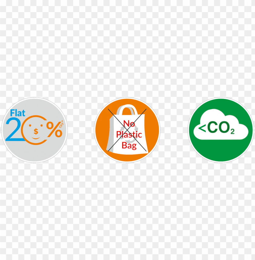 "free PNG ""bigger orders are good for you and good for the planet - circle PNG image with transparent background PNG images transparent"