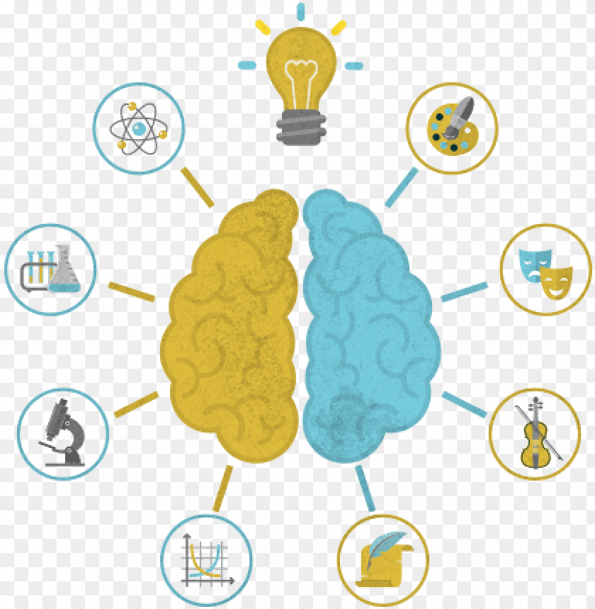 free PNG blue and yellow grungy icon graphic depicting education - left and right brain clipart PNG image with transparent background PNG images transparent