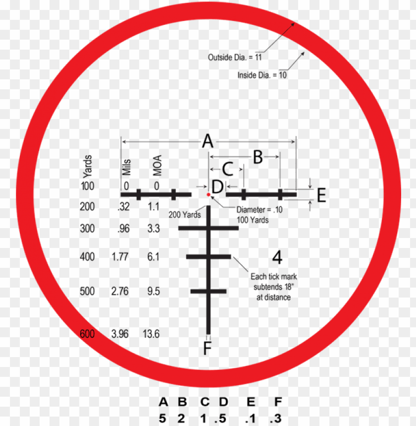 free PNG burris xrt ii 1-8x24mm scope w/ ballistic circle dot - burris ballistic circle dot PNG image with transparent background PNG images transparent