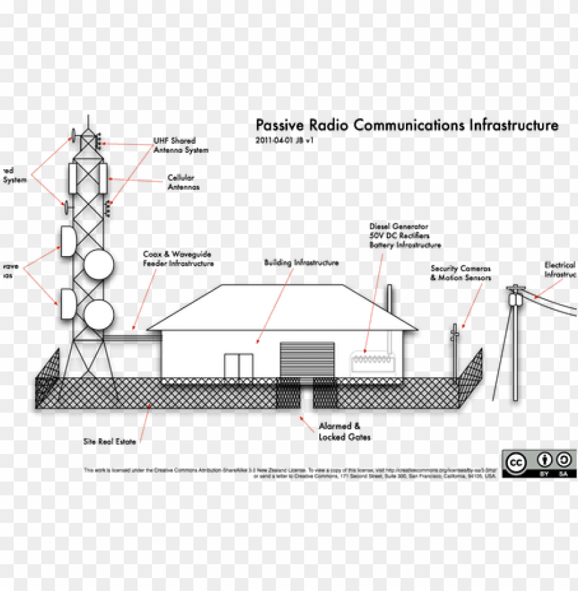 free PNG cell phone tower diagram - diagram PNG image with transparent background PNG images transparent