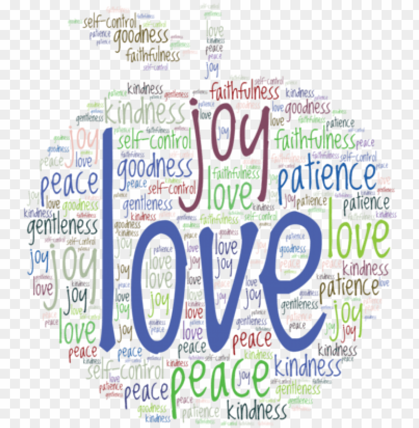 free PNG christian fruit of the spirit - word fruit of the spirit PNG image with transparent background PNG images transparent