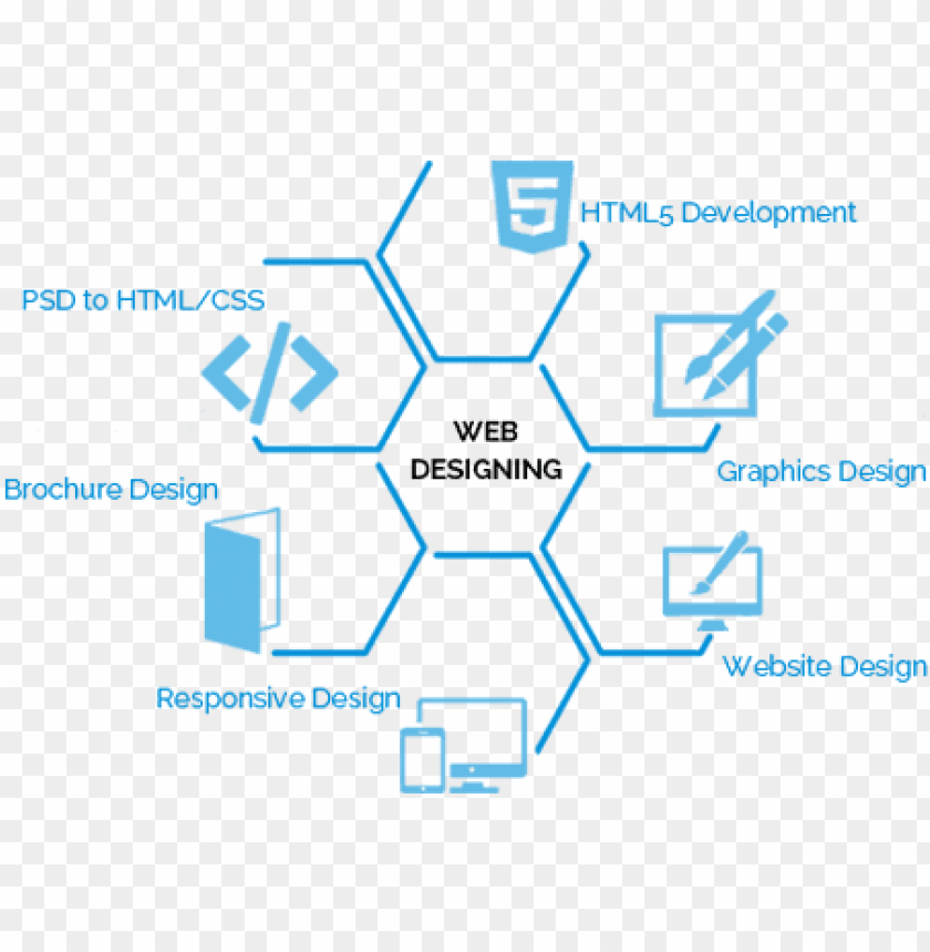 free PNG creative banner web designer PNG image with transparent background PNG images transparent