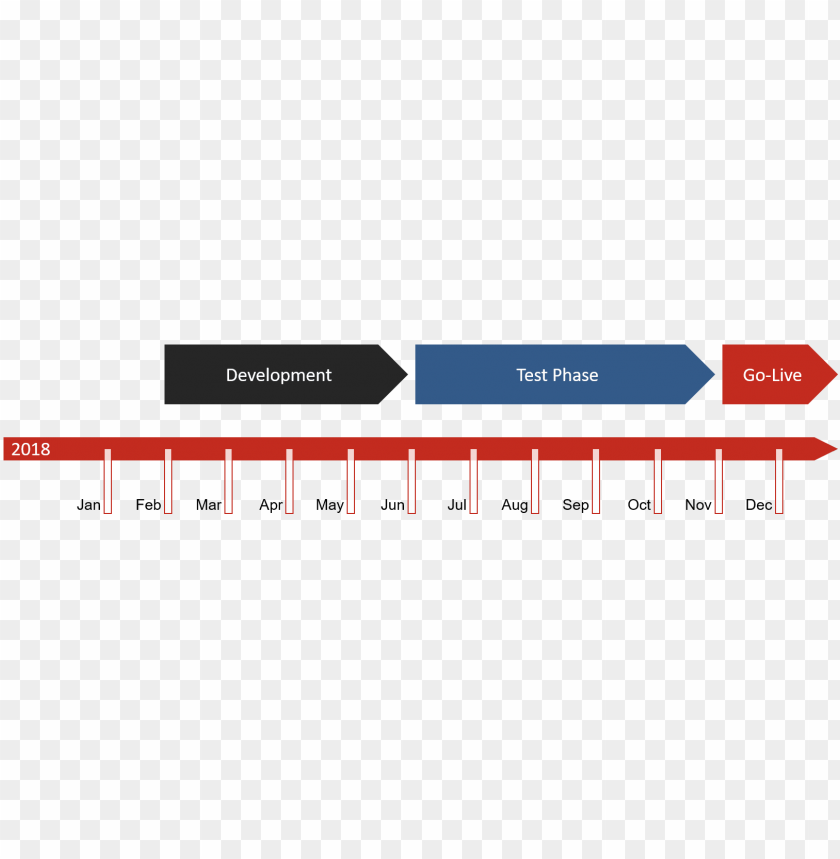 free PNG cropped-roadmap - carzonrent PNG image with transparent background PNG images transparent