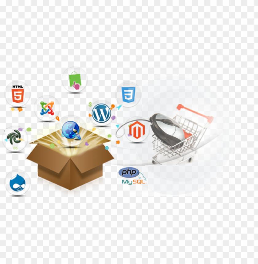 free PNG custom ecommerce website development - custom e commerce development PNG image with transparent background PNG images transparent