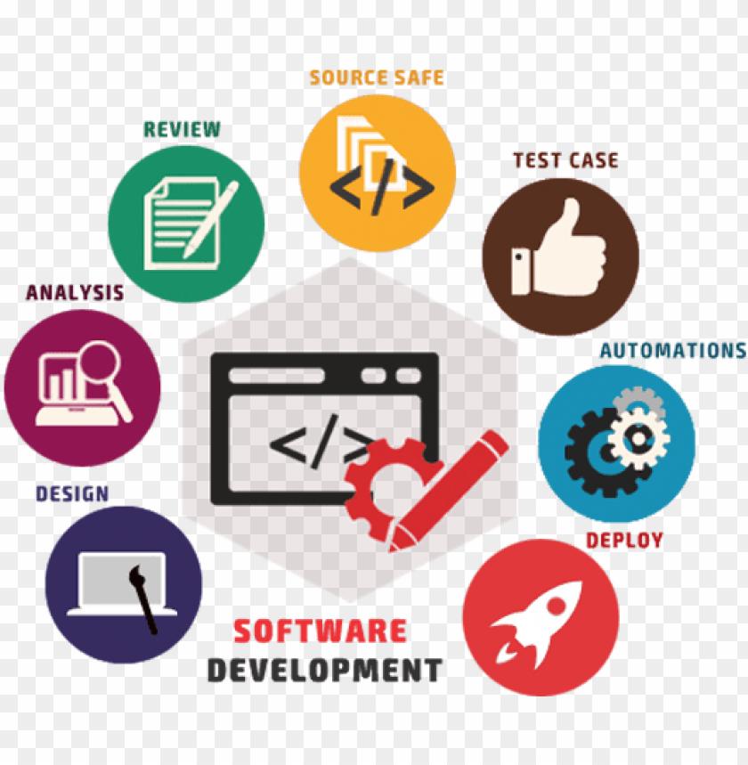 free PNG custom software development ,ssoft solutions bhopal - custom software development ico PNG image with transparent background PNG images transparent