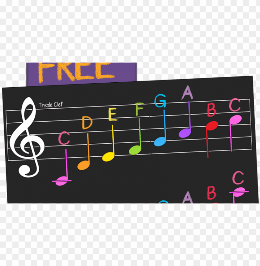 free PNG free notes chart pinterest perfect for teaching - musical notes chart PNG image with transparent background PNG images transparent