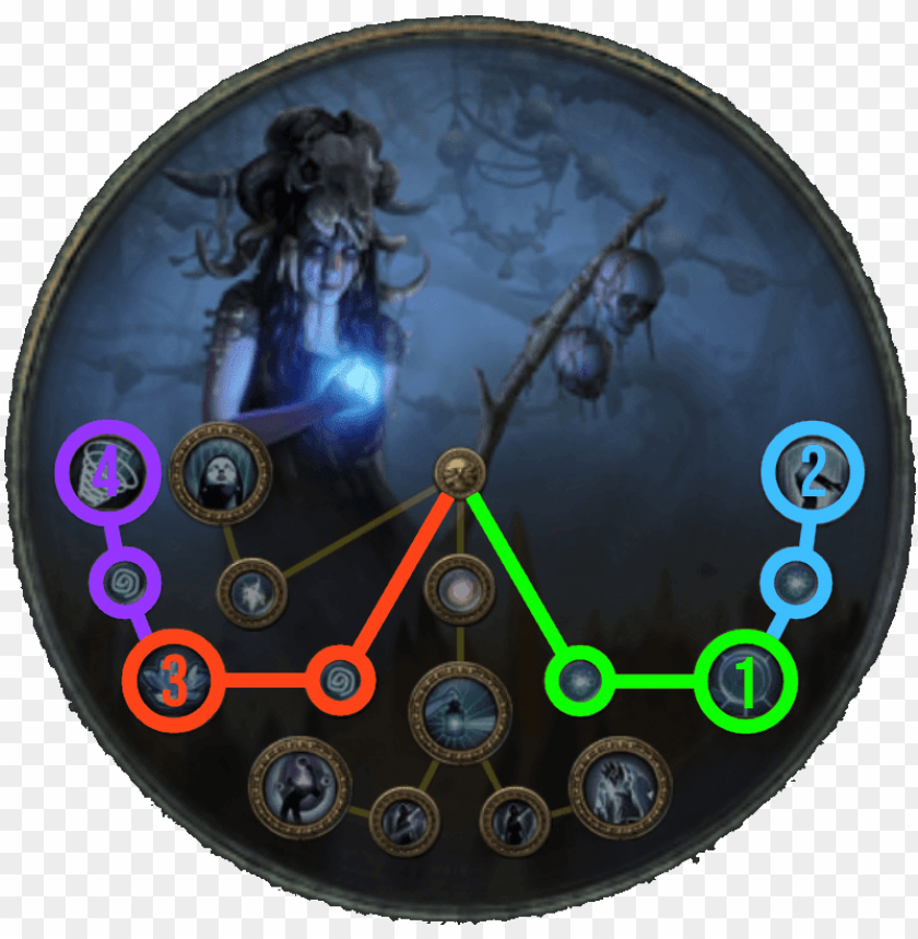 free PNG herald of agony rain of arrows occultist build guide - occultist poe PNG image with transparent background PNG images transparent