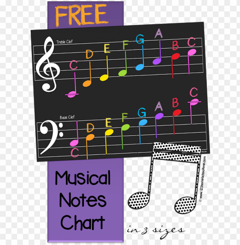free PNG here is a free printable musical notes chart for kids - colorful music note chart PNG image with transparent background PNG images transparent