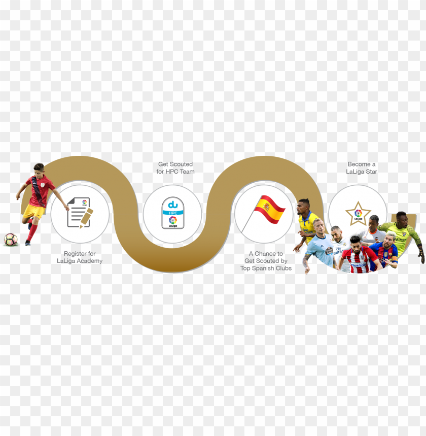 free PNG how to become a part of laliga summer camp - graphic desi PNG image with transparent background PNG images transparent