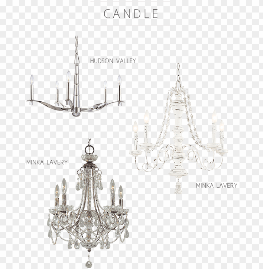free PNG hudson valley and minka lavery candle chandelier types - 5 light mini chandelier PNG image with transparent background PNG images transparent
