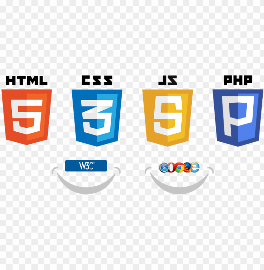 Php Logo PNG - sphp-logo. - CleanPNG / KissPNG | 859x840