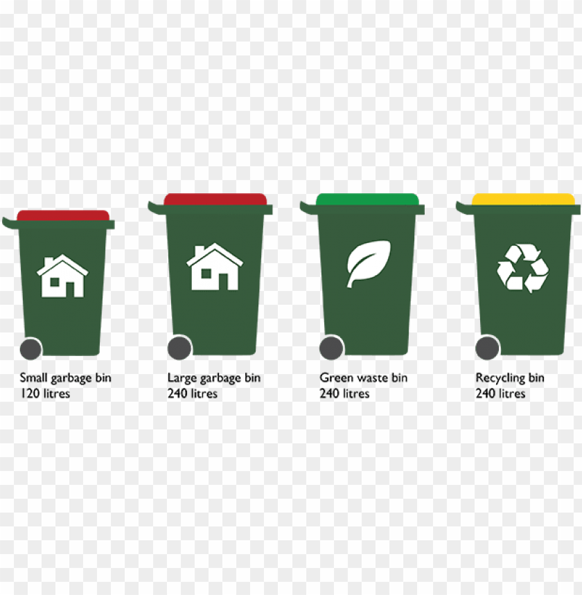 free PNG if you have a garbage bin of 120 litres, you will be - recycling bins victoria PNG image with transparent background PNG images transparent