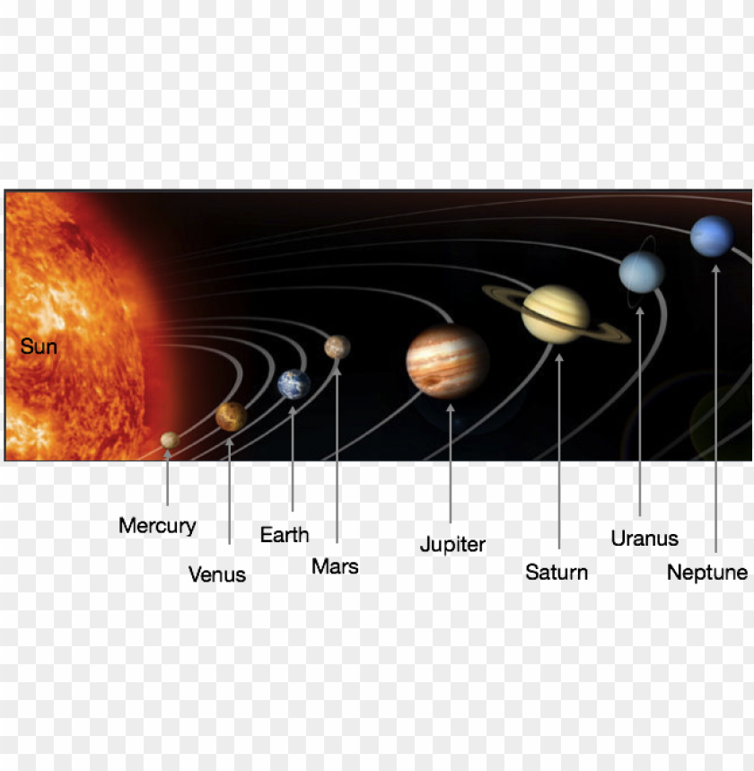 free PNG image adapted from public domain nasa image at http - planet comes after satur PNG image with transparent background PNG images transparent