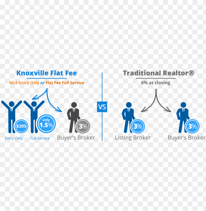 free PNG knoxville tennessee flat fee mls listing - flat-fee mls PNG image with transparent background PNG images transparent