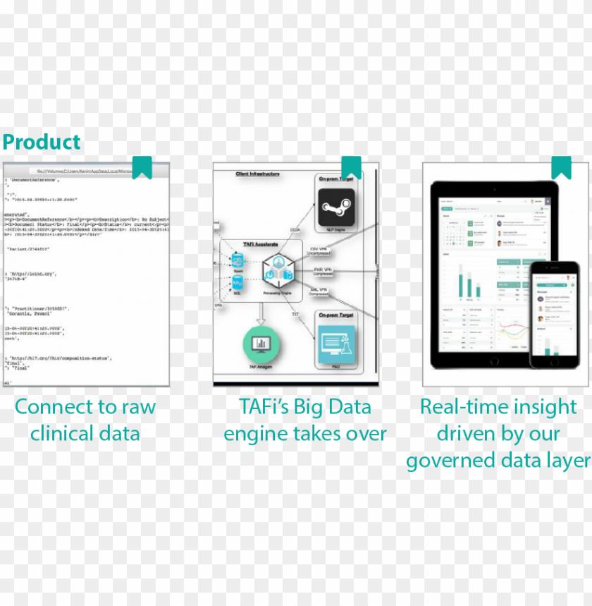 free PNG latform 3 - portable network graphics PNG image with transparent background PNG images transparent