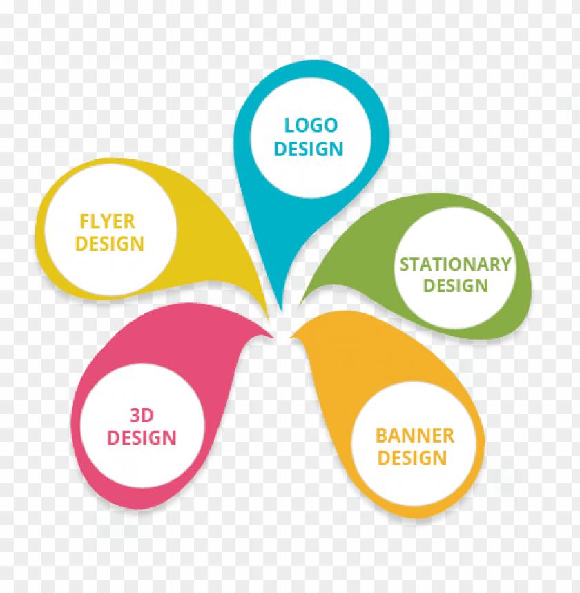 free PNG logo color designing bhopal design brand - creative graphics design banner PNG image with transparent background PNG images transparent