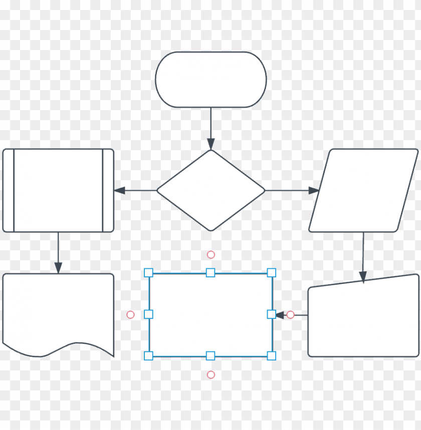free PNG o from zero to process map quicker - diagram PNG image with transparent background PNG images transparent