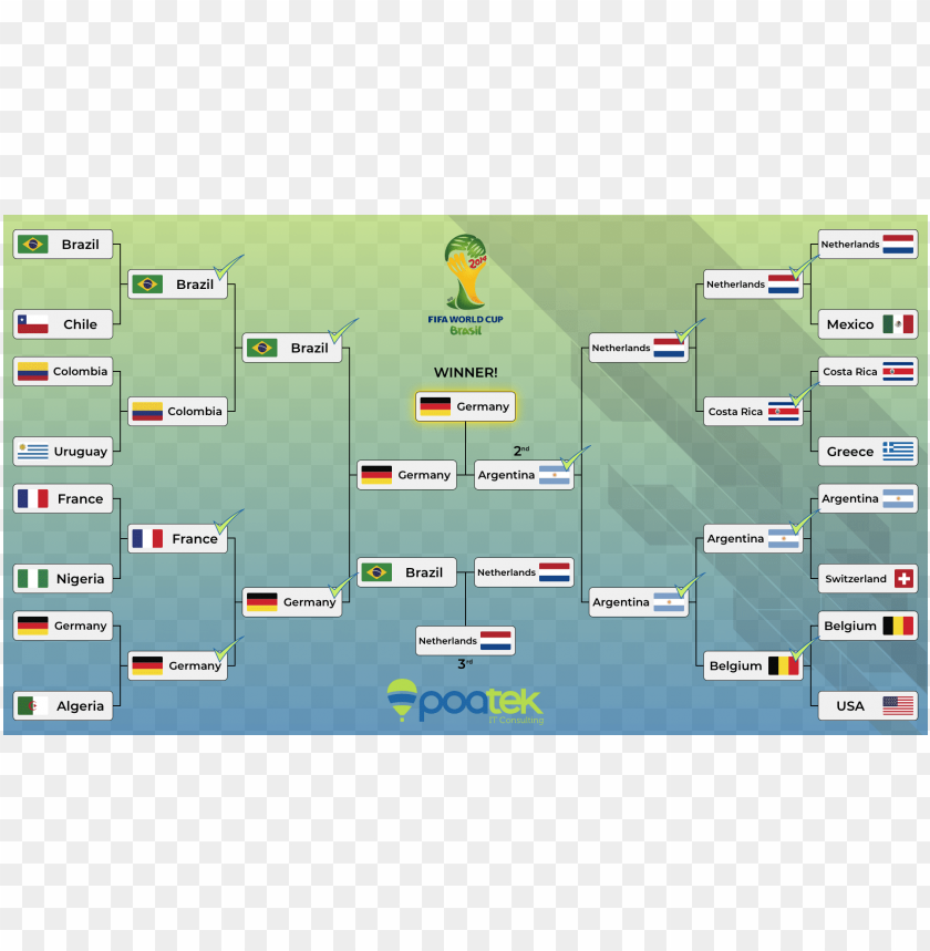 free PNG oing back to the 2018 world cup, we ran our model - predict the world cup 2018 PNG image with transparent background PNG images transparent
