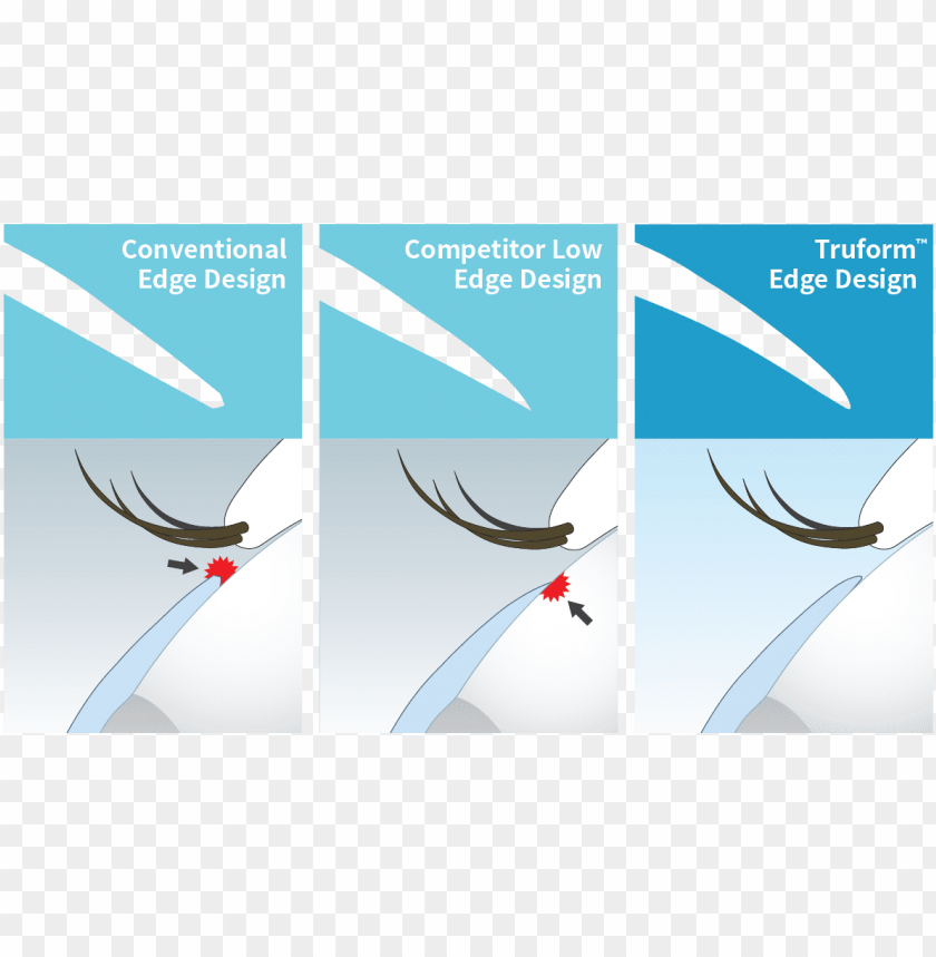 free PNG our lenses with truform edge® technology are ultra-thin, - graphic desi PNG image with transparent background PNG images transparent