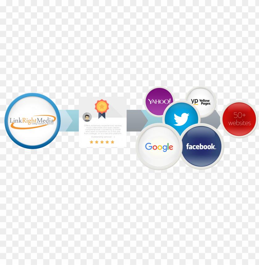 free PNG reputation management - google logo PNG image with transparent background PNG images transparent