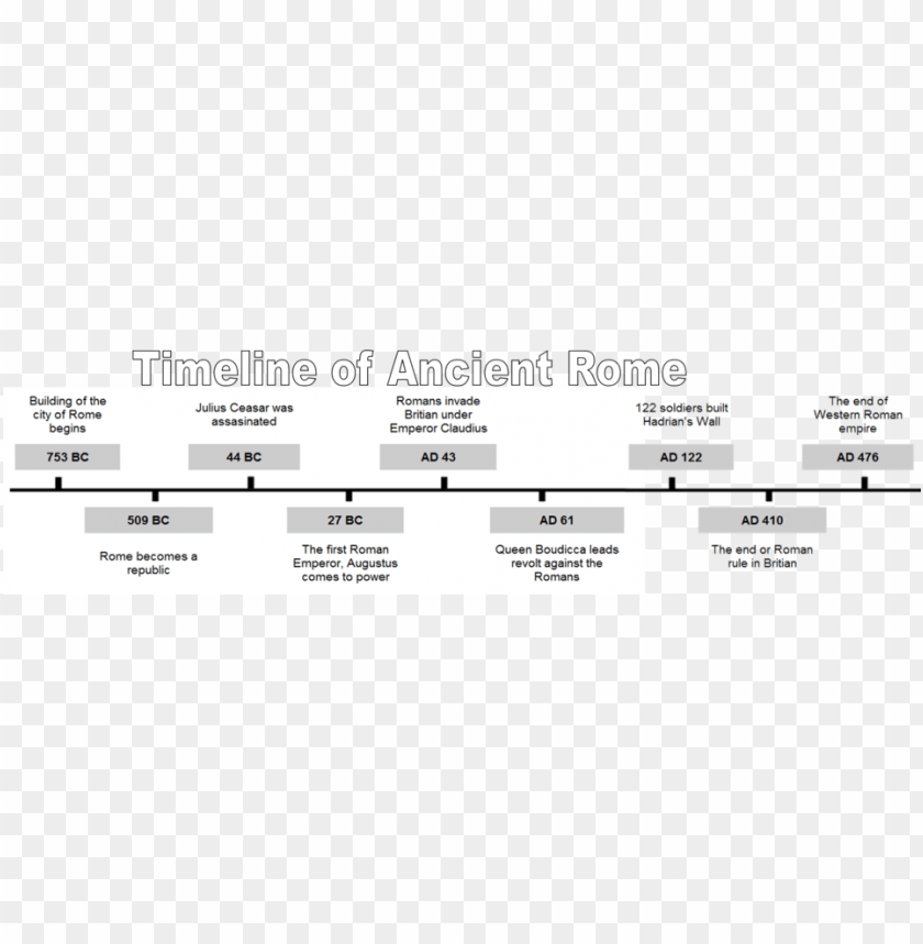 free PNG roman leaders timeline - ancient rome timeline PNG image with transparent background PNG images transparent