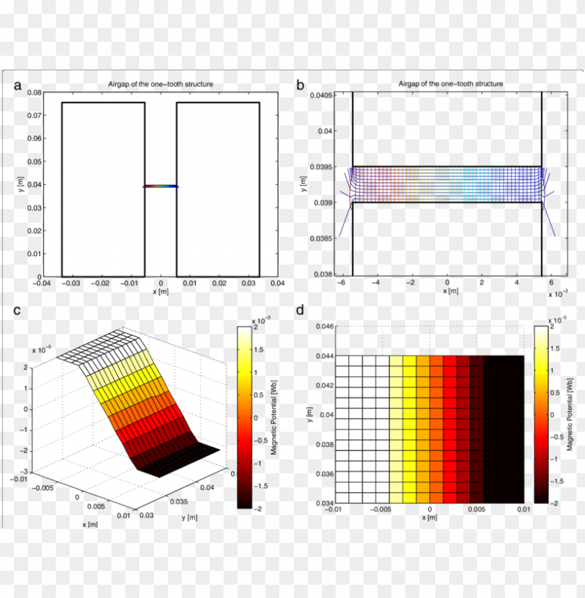 free PNG sc mapping , magnetic vector potential a calculation - diagram PNG image with transparent background PNG images transparent
