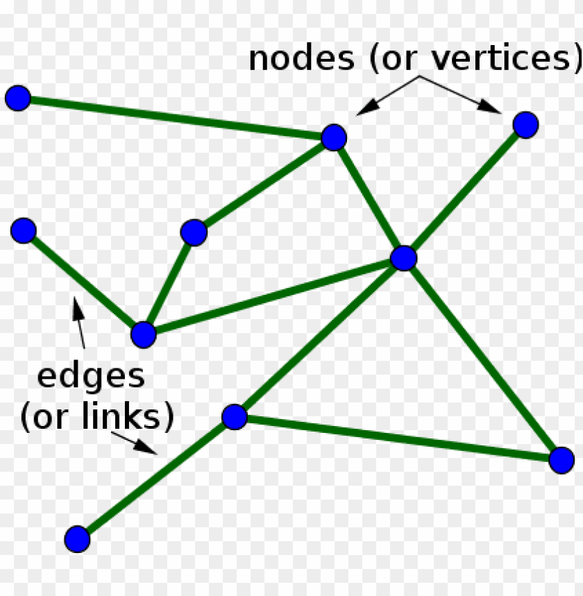 free PNG small undirected network with labeled nodes and edges - networks maths PNG image with transparent background PNG images transparent