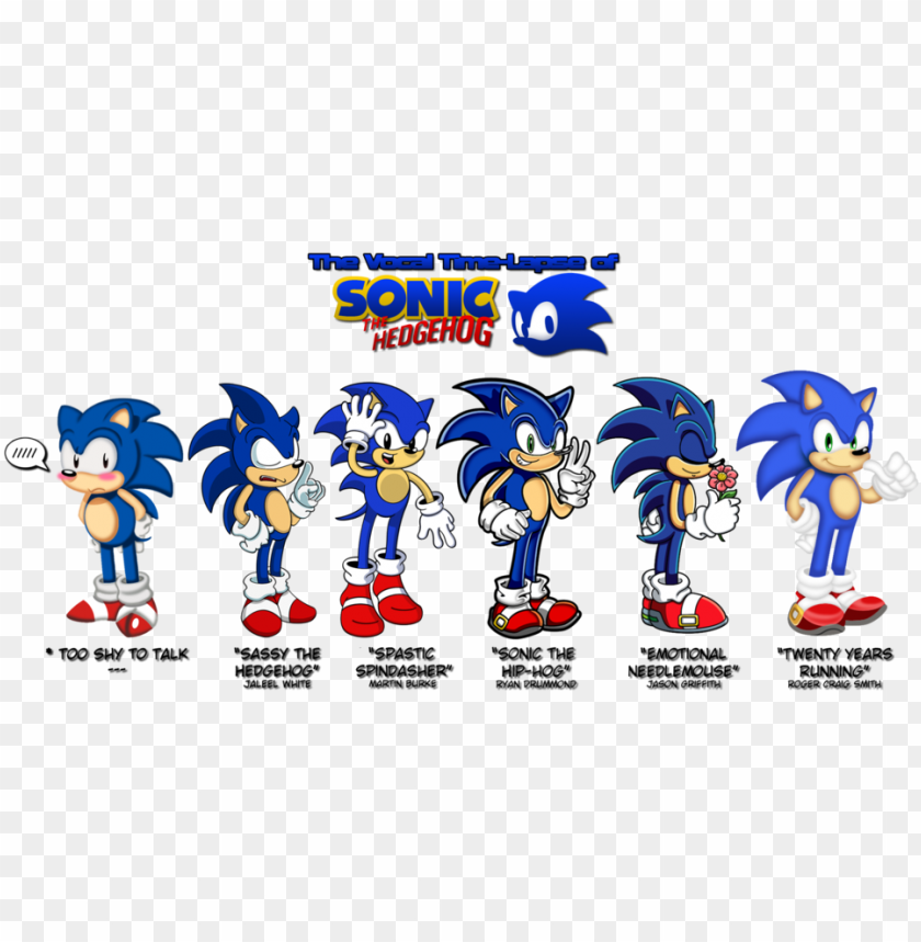 Sonic The Hedgehog Images Sonic S Vocal Life Wallpaper Sonic The Hedgehog Emotions Png Image With Transparent Background Toppng
