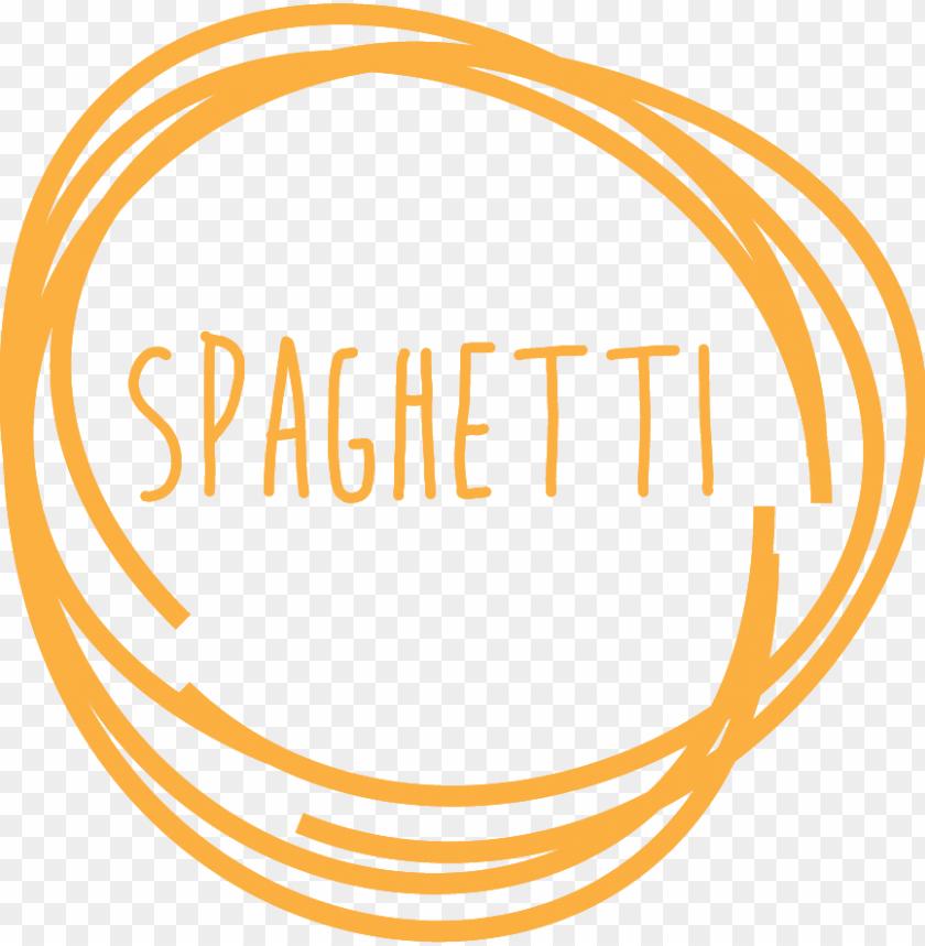 Thanks I Hate Spaghetti Hot Dogs Dogs Meme On Me Me
