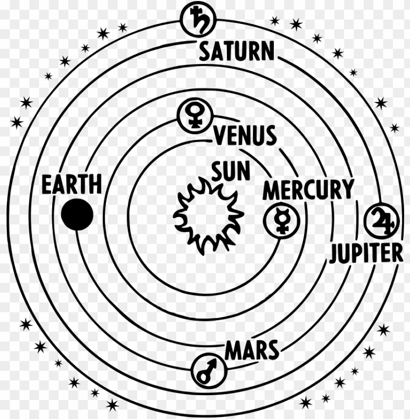 Sun In The Solar System Clipart Outline Heliocentric Solar