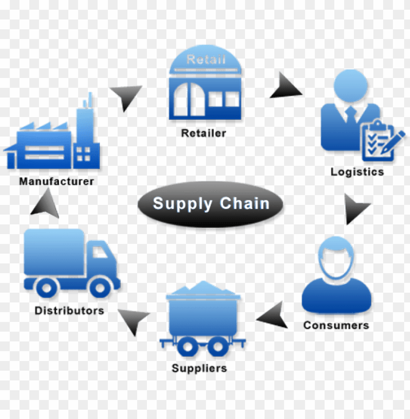 free PNG supply chain management - supply chain icon PNG image with transparent background PNG images transparent
