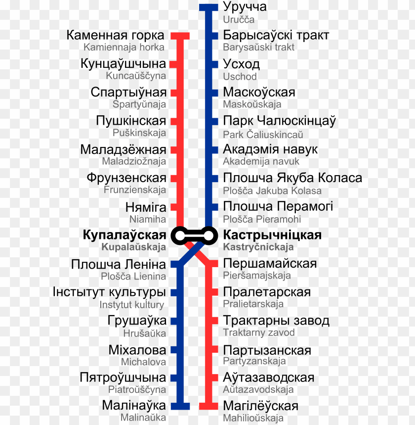 free PNG this free icons png design of minsk metro map 2014 - minsk metro line PNG image with transparent background PNG images transparent