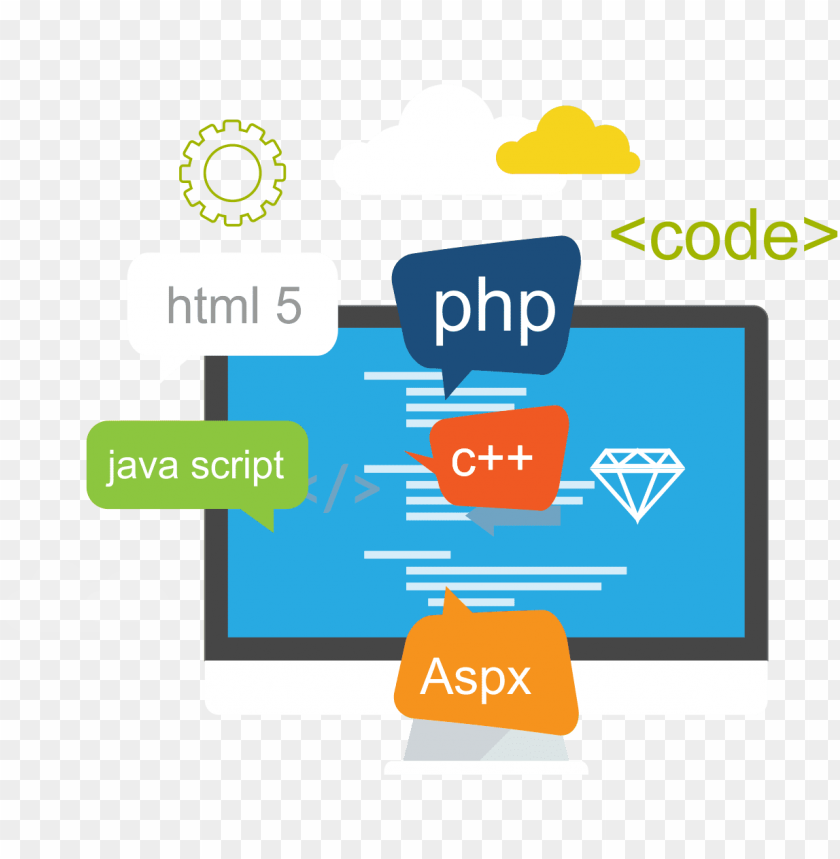 free PNG web-design - advanced php web desi PNG image with transparent background PNG images transparent
