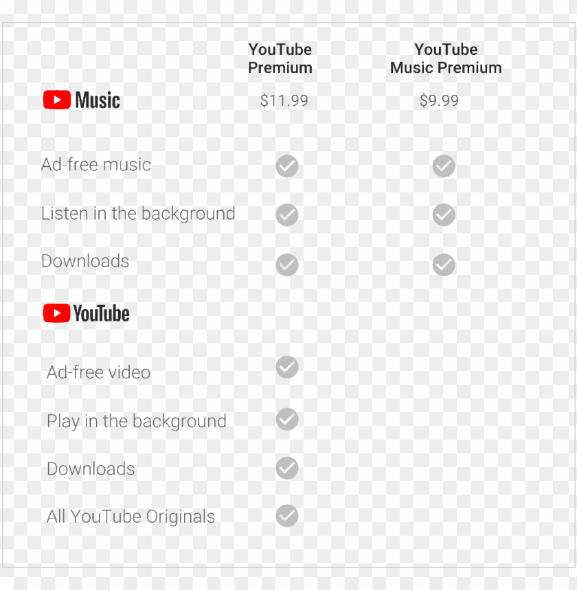 free PNG youtube premium vs youtube music PNG image with transparent background PNG images transparent
